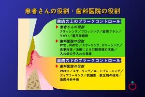 歯周病図1